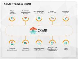 10 AI Trend In 2020 Flight Operations Ppt Powerpoint Presentation Portfolio