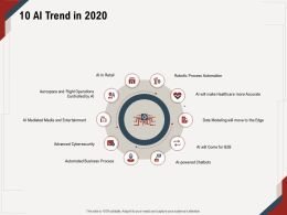 10 AI Trend In 2020 Mediated Media Ppt Powerpoint Presentation Diagram Ppt