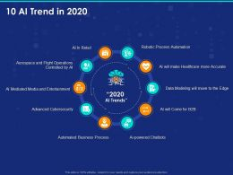10 AI Trend In 2020 Ppt Powerpoint Presentation Styles Templates