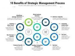 10 Benefits Of Strategic Management Process