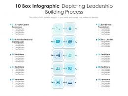 10 Box Infographic Depicting Leadership Building Process