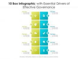 10 Box Infographic With Essential Drivers Of Effective Governance