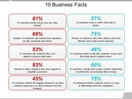 10 Business Facts Powerpoint Guide