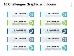 10 Challenges Graphic With Icons