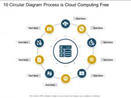 10 Circular Diagram Process Is Cloud Computing Free Infographic Template