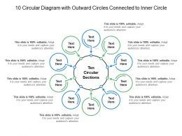10 Circular Diagram With Outward Circles Connected To Inner Circle