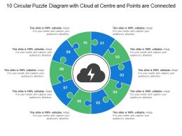 10 Circular Puzzle Diagram With Cloud At Centre And Points Are Connected