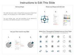 10 Column Layout Highlighting Key Methods Of Market Data Analysis