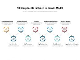 10 Components Included In Canvas Model