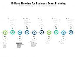 10 Days Timeline For Business Event Planning