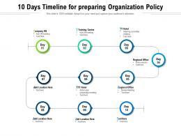 10 Days Timeline For Preparing Organization Policy