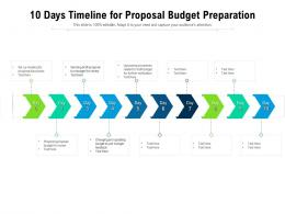 10 Days Timeline For Proposal Budget Preparation