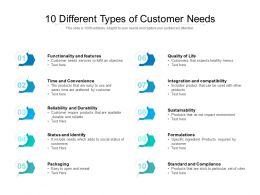 10 Different Types Of Customer Needs