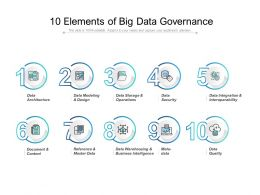 10 Elements Of Big Data Governance
