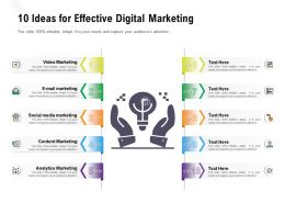 10 Ideas For Effective Digital Marketing