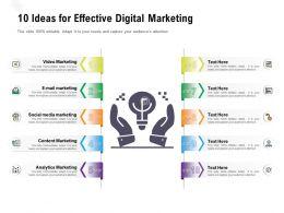 10 Ideas For Effective Digital Marketing