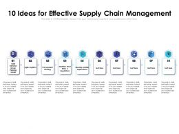 10 Ideas For Effective Supply Chain Management