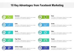 10 Key Advantages From Facebook Marketing