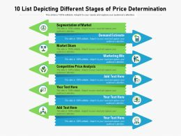 10 List Depicting Different Stages Of Price Determination