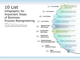 10 List Infographic For Important Steps Of Business Process Reengineering