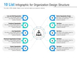 10 List Infographic For Organization Design Structure