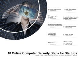 10 Online Computer Security Steps For Startups