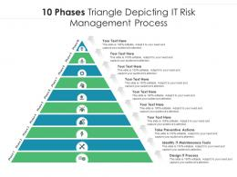 10 Phases Triangle Depicting It Risk Management Process