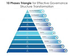 10 Phases Triangle For Effective Governance Structure Transformation