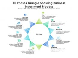 10 Phases Triangle Showing Business Investment Process