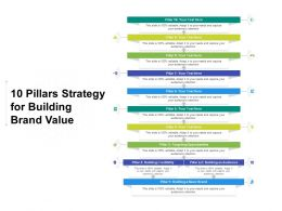 10 Pillars Strategy For Building Brand Value
