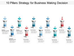 10 Pillars Strategy For Business Making Decision