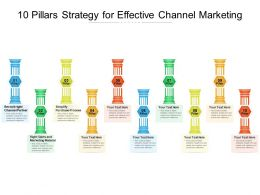 10 Pillars Strategy For Effective Channel Marketing