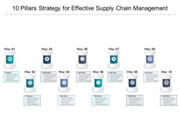 10 Pillars Strategy For Effective Supply Chain Management