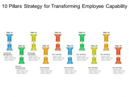 10 Pillars Strategy For Transforming Employee Capability