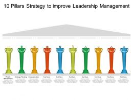 10 Pillars Strategy To Improve Leadership Management
