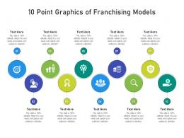 10 Point Graphics Of Franchising Models Infographic Template