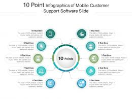 10 Point Of Mobile Customer Support Software Slide Infographic Template