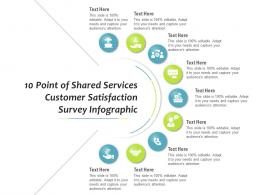 10 Point Of Shared Services Customer Satisfaction Survey Infographic Template