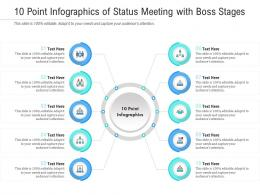 10 Point Of Status Meeting With Boss Stages Infographic Template