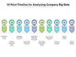 10 Point Timeline For Analyzing Company Big Data