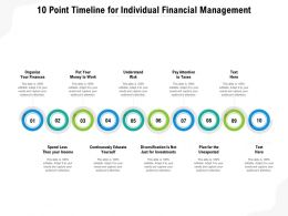 10 Point Timeline For Individual Financial Management