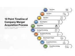 10 Point Timeline Of Company Merger Acquisition Process