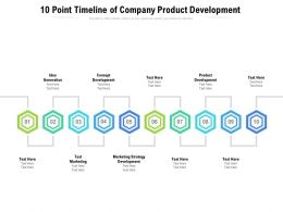10 Point Timeline Of Company Product Development