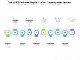 10 Point Timeline Of Depth Product Development Process