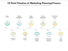 10 Point Timeline Of Marketing Planning Process