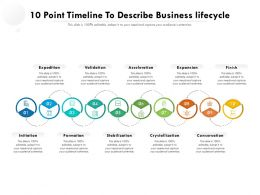 10 Point Timeline To Describe Business Lifecycle