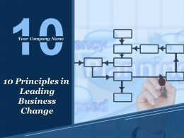 10 Principles In Leading Business Change Powerpoint Presentation Slides
