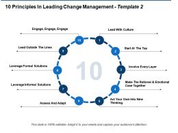 10 Principles In Leading Change Management Marketing Ppt Visual Aids Background Images