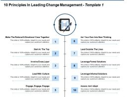 10_principles_in_leading_change_management_ppt_visual_aids_background_images_Slide01