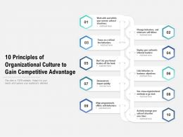 10 Principles Of Organizational Culture To Gain Competitive Advantage
